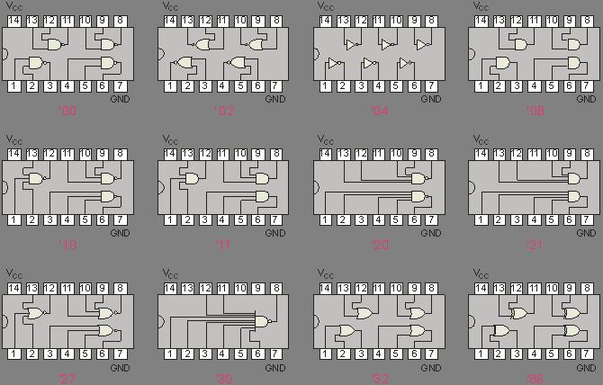 basic logic gates cmos diagram